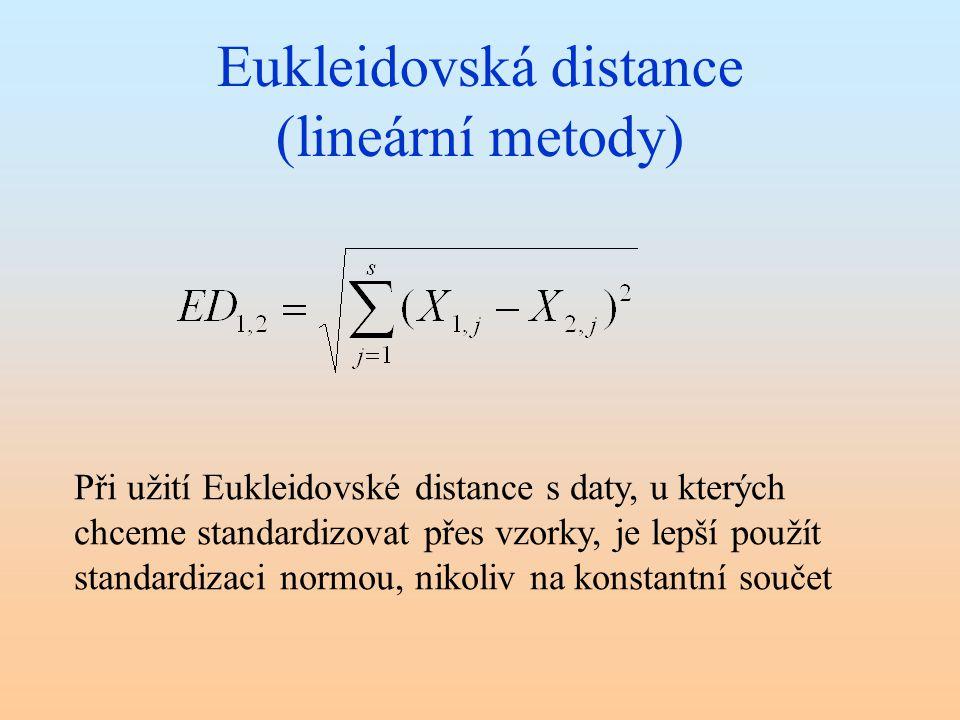 Eukleidovská distance (lineární metody)