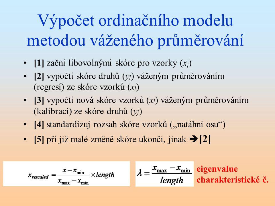 Výpočet ordinačního modelu metodou váženého průměrování