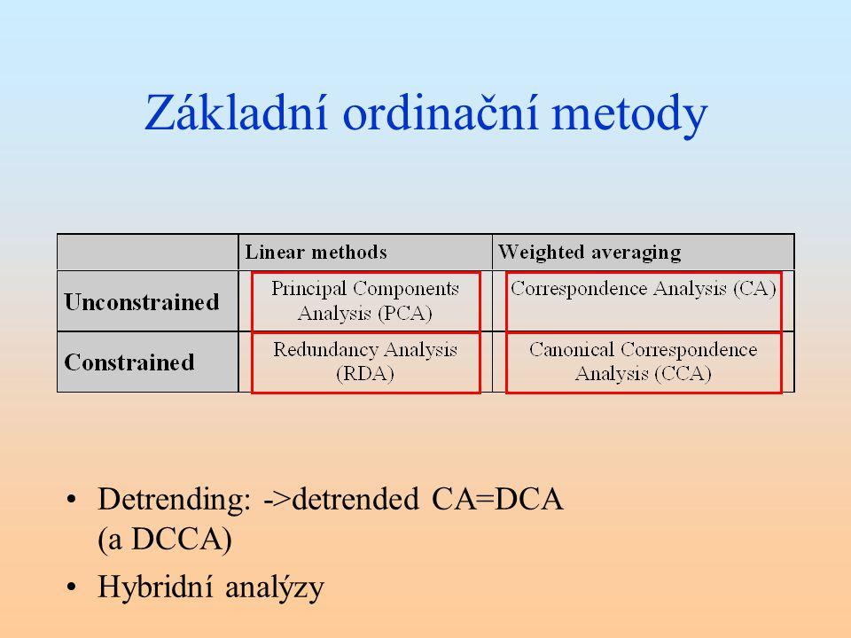 Základní ordinační metody