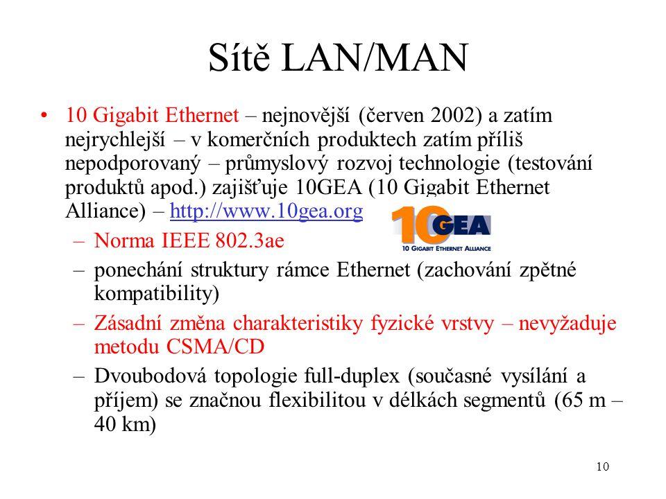 Sítě LAN/MAN