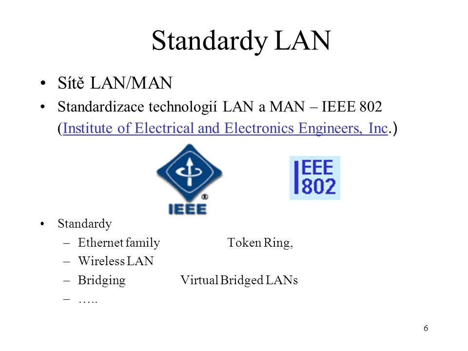 Standardy LAN Sítě LAN/MAN