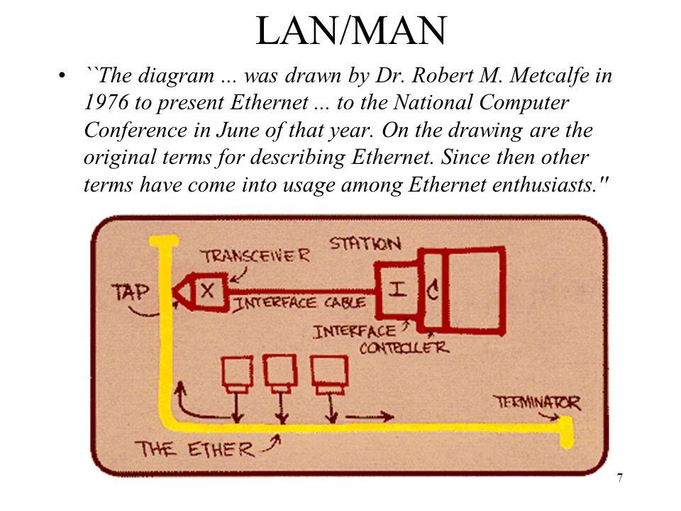 LAN/MAN