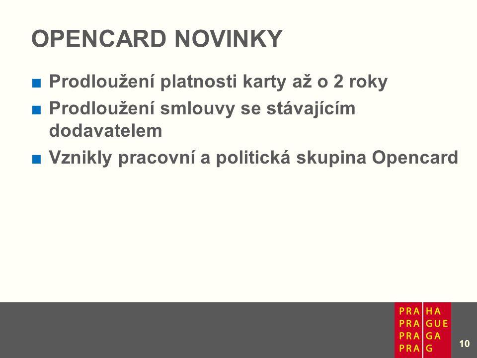 Opencard NOVINKY Prodloužení platnosti karty až o 2 roky