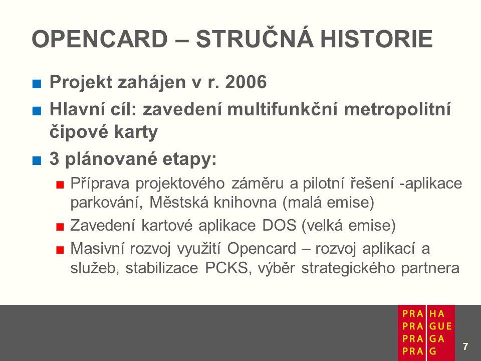 Opencard – stručná historie