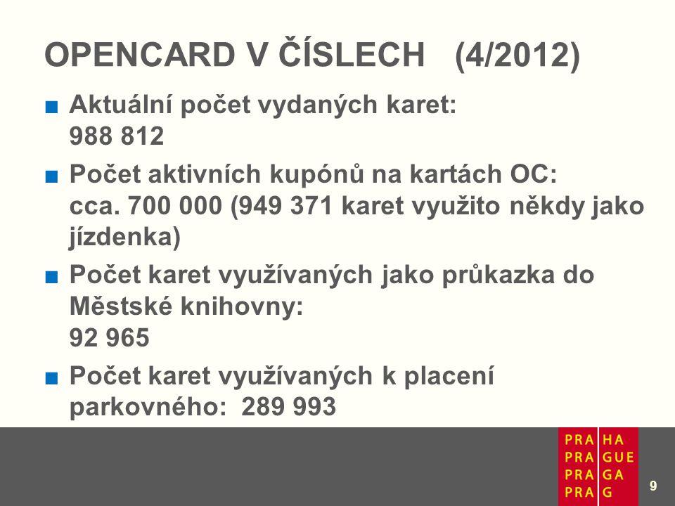 Opencard v číslech (4/2012) Aktuální počet vydaných karet: 988 812