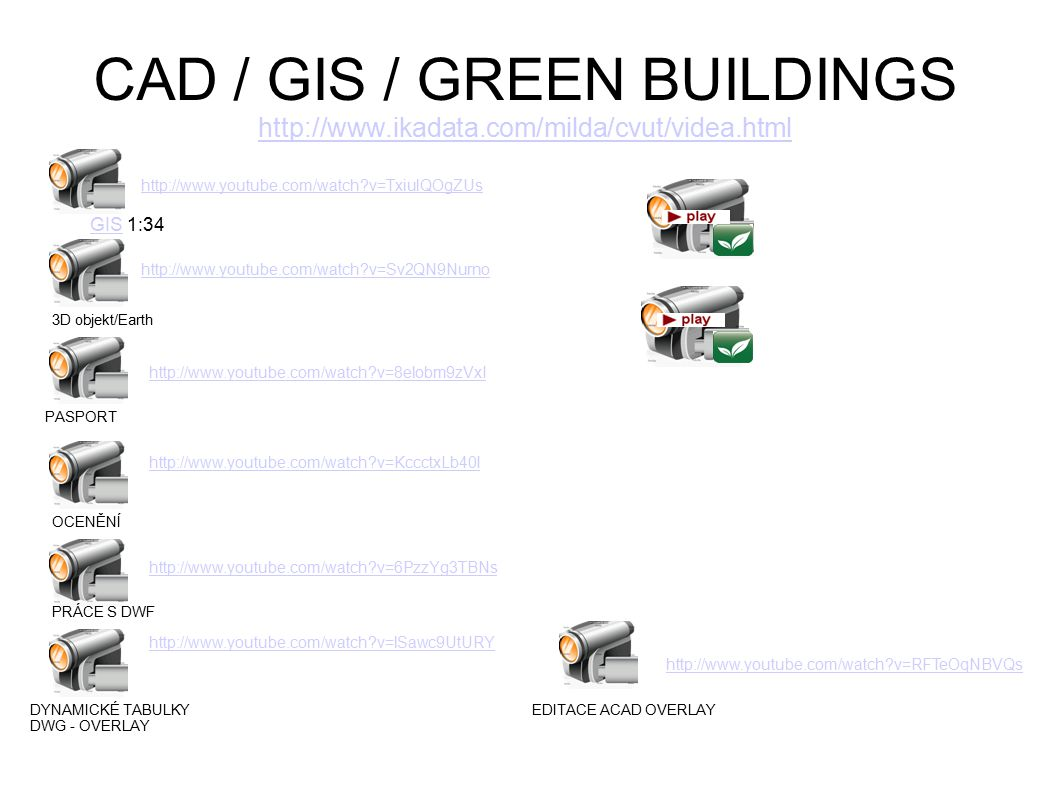 CAD / GIS / GREEN BUILDINGS http://www. ikadata. com/milda/cvut/videa