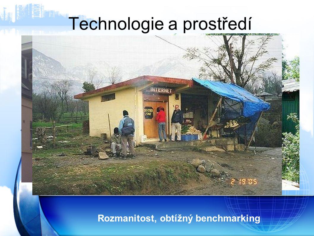 Technologie a prostředí