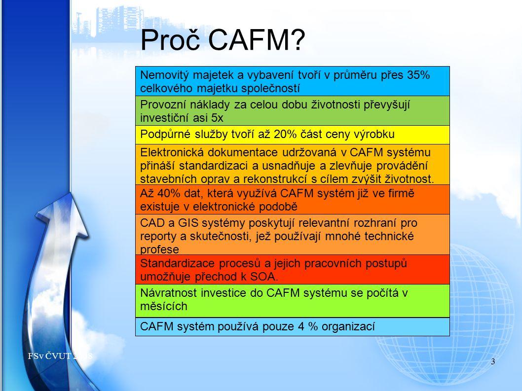 Proč CAFM Nemovitý majetek a vybavení tvoří v průměru přes 35% celkového majetku společností.