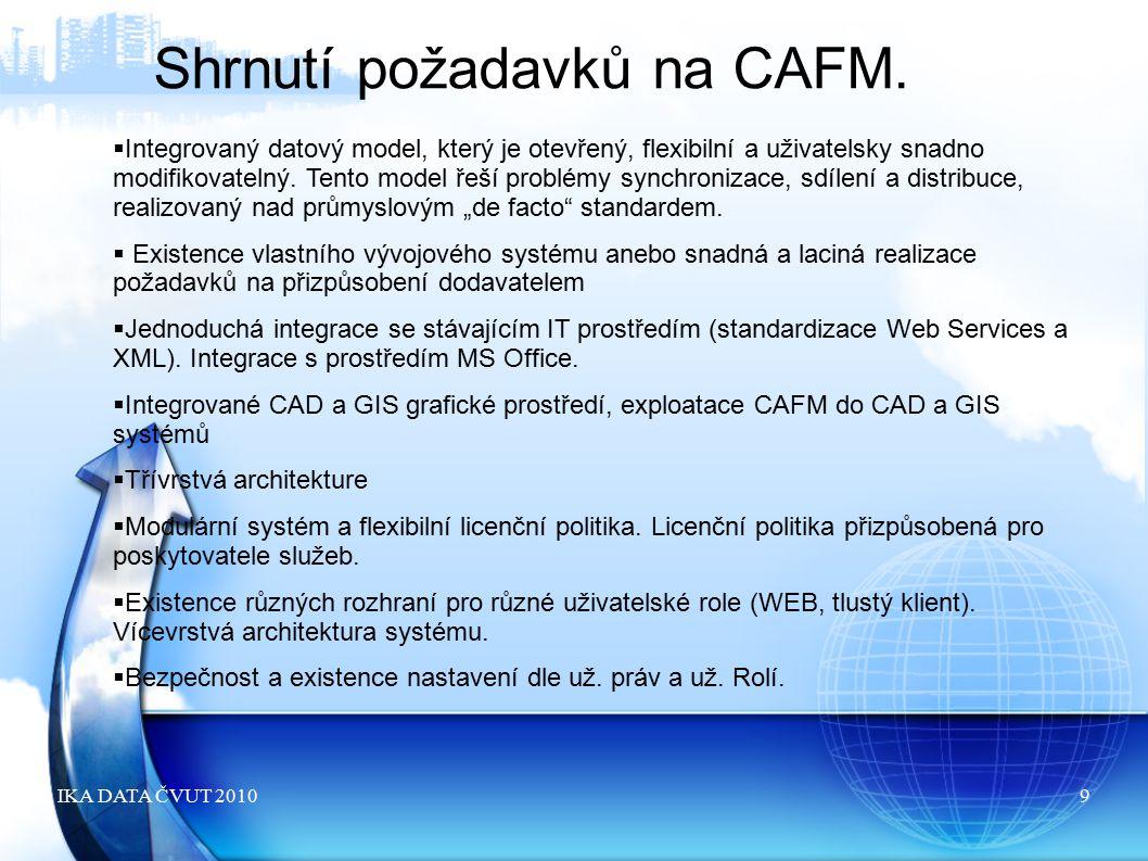 Shrnutí požadavků na CAFM.