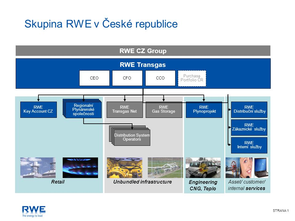 V rámci skupiny RWE Vám RWE Plynoprojekt nabízí komplexní služby v oblasti CNG