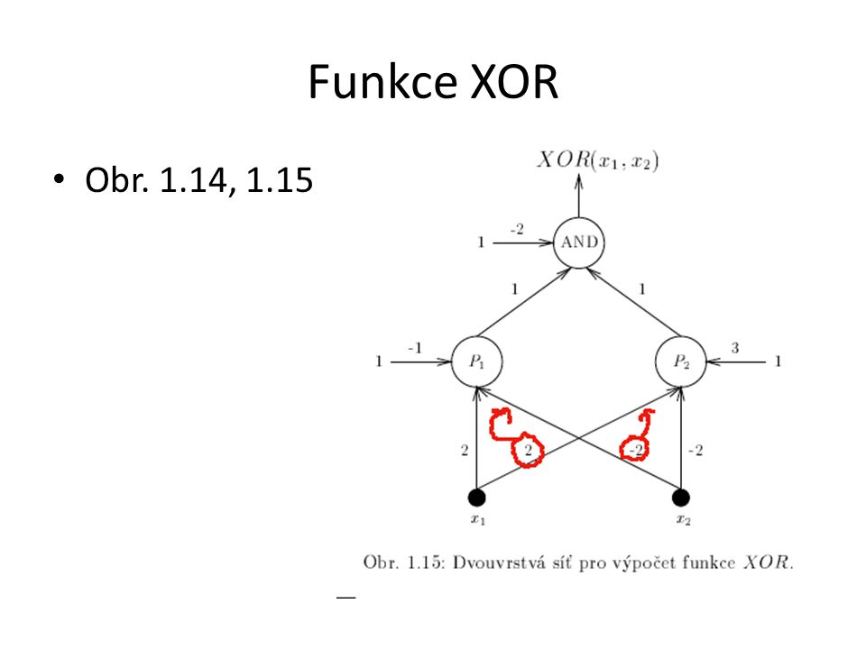 Funkce XOR Obr. 1.14, 1.15