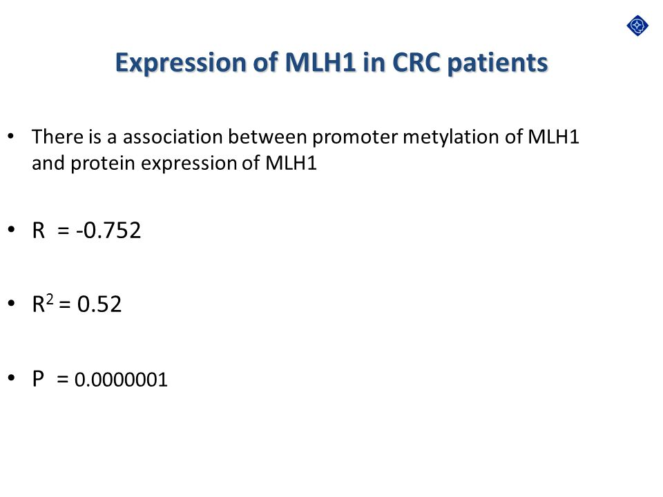 Expression of MLH1 in CRC patients