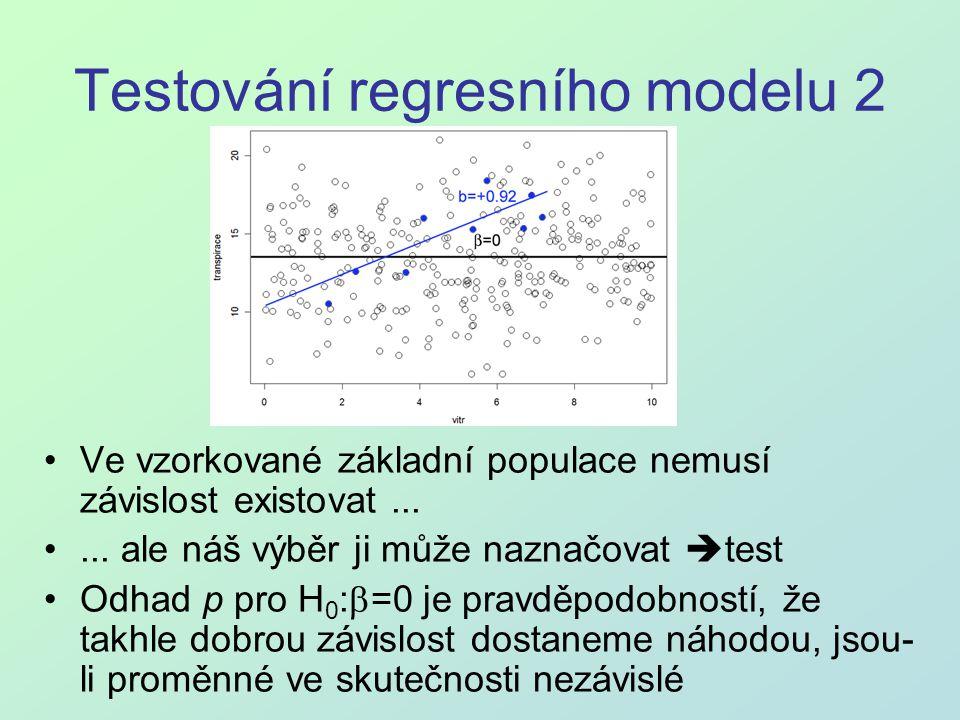Testování regresního modelu 2