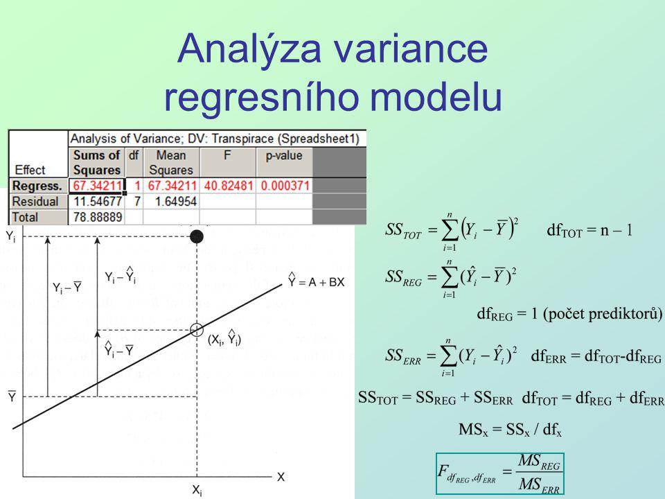 Analýza variance regresního modelu
