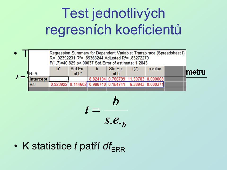 Test jednotlivých regresních koeficientů