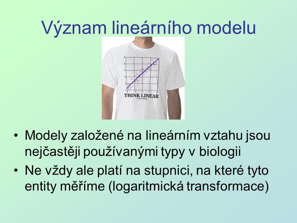 Význam lineárního modelu
