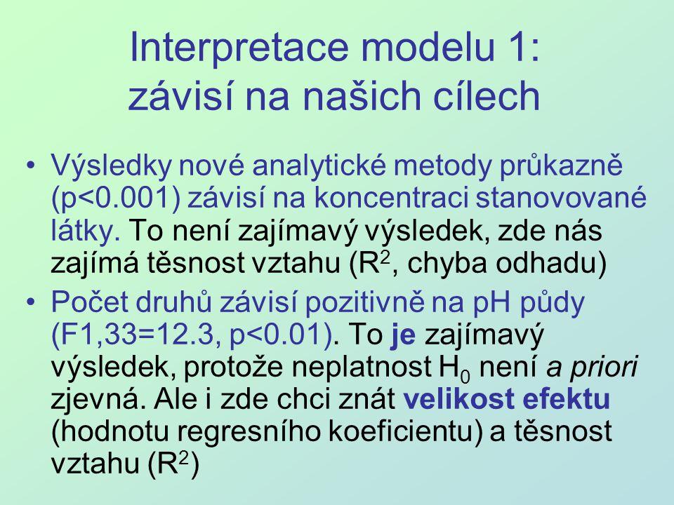Interpretace modelu 1: závisí na našich cílech