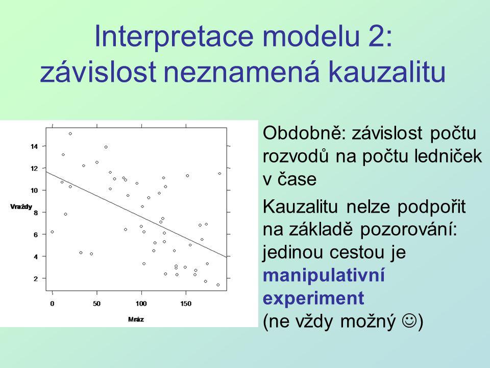 Interpretace modelu 2: závislost neznamená kauzalitu