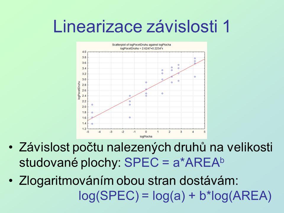 Linearizace závislosti 1