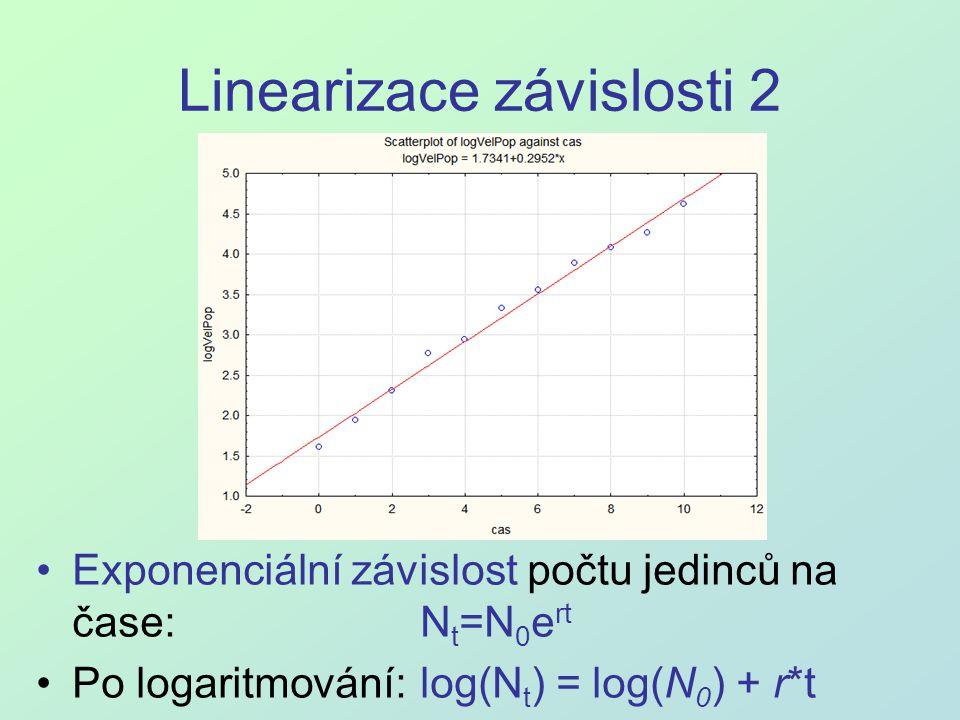 Linearizace závislosti 2