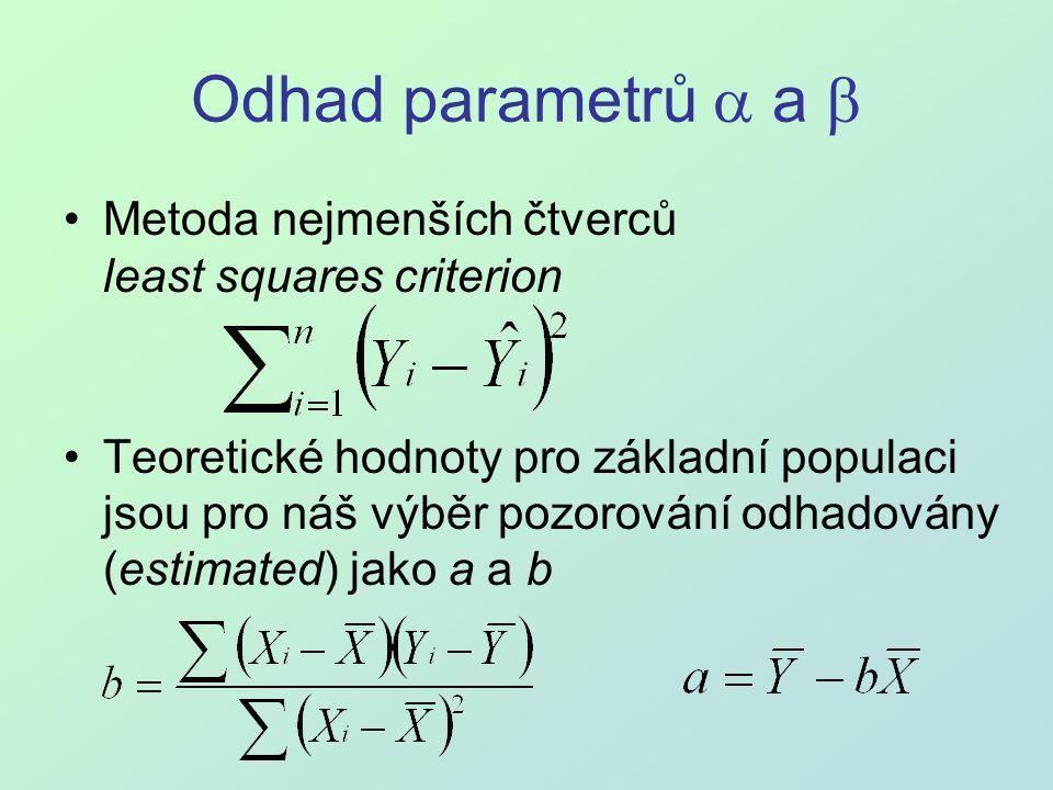 Odhad parametrů a a b Metoda nejmenších čtverců least squares criterion.