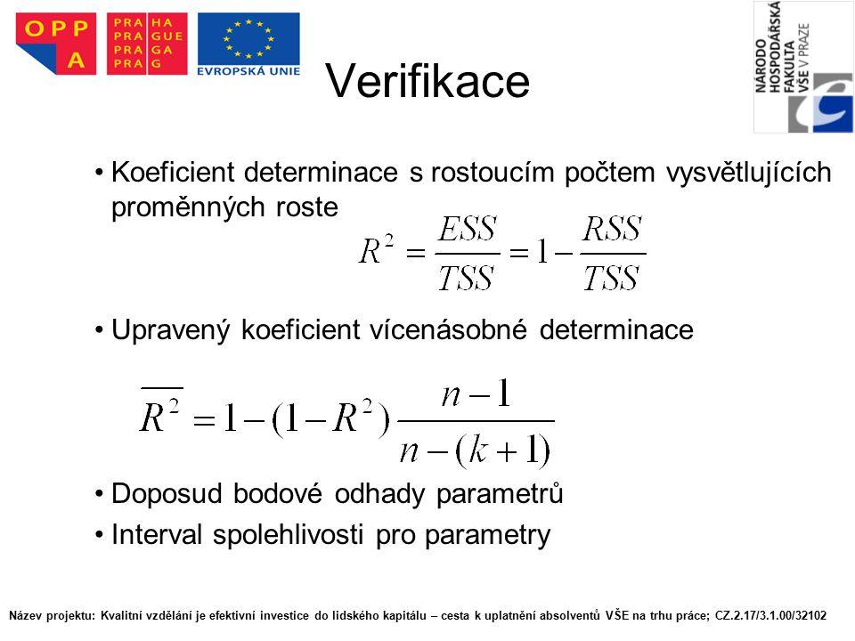 Verifikace Koeficient determinace s rostoucím počtem vysvětlujících proměnných roste. Upravený koeficient vícenásobné determinace.
