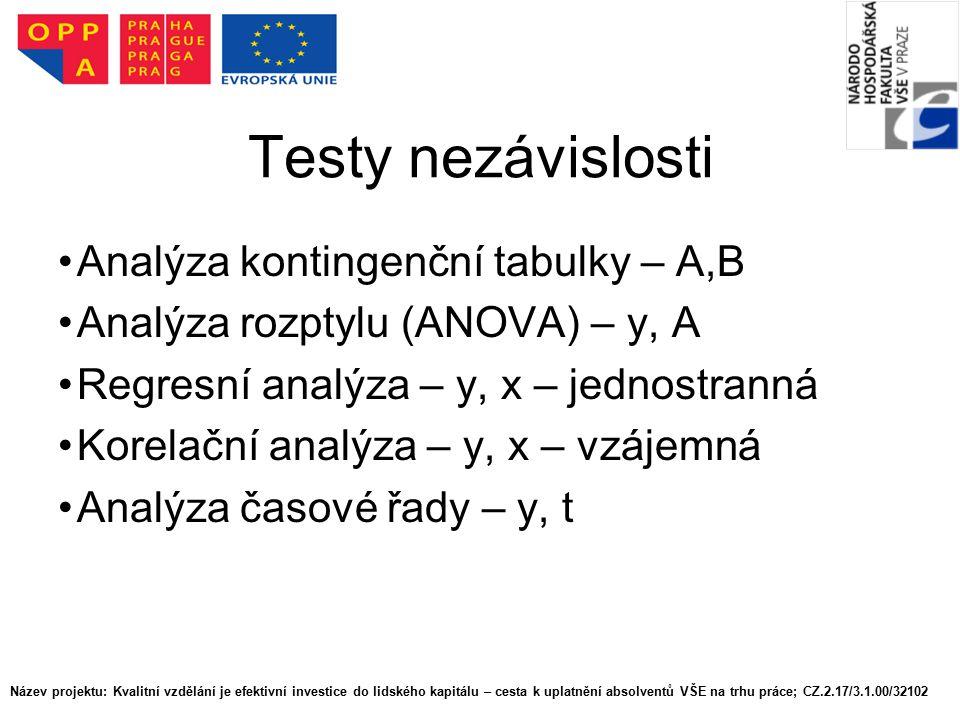 Testy nezávislosti Analýza kontingenční tabulky – A,B