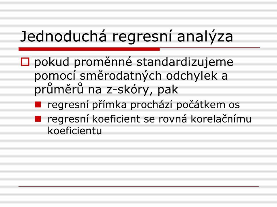 Jednoduchá regresní analýza