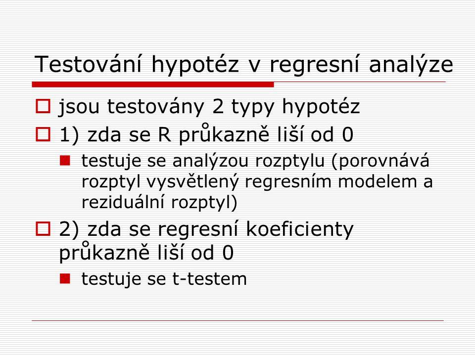 Testování hypotéz v regresní analýze