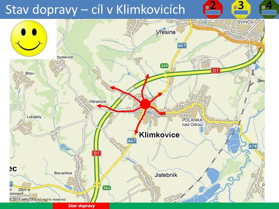 Stav dopravy – cíl v Klimkovicích