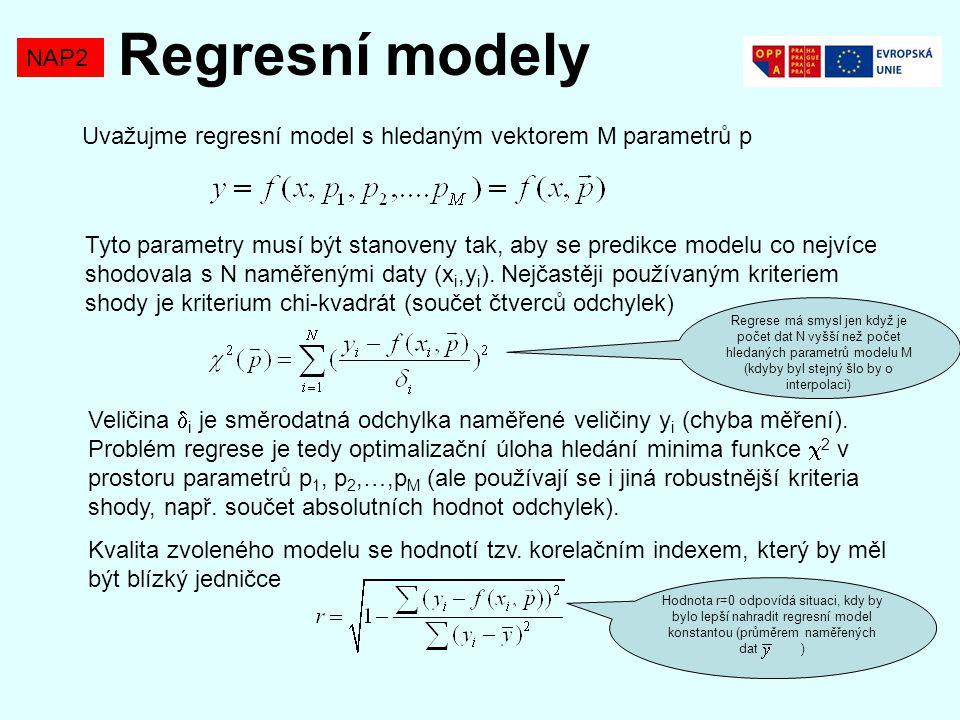 Regresní modely NAP2. Uvažujme regresní model s hledaným vektorem M parametrů p.