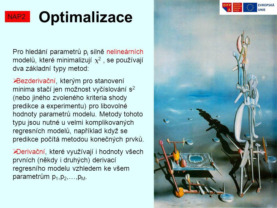 Optimalizace NAP2. Pro hledání parametrů pi silně nelineárních modelů, které minimalizují 2 , se používají dva základní typy metod: