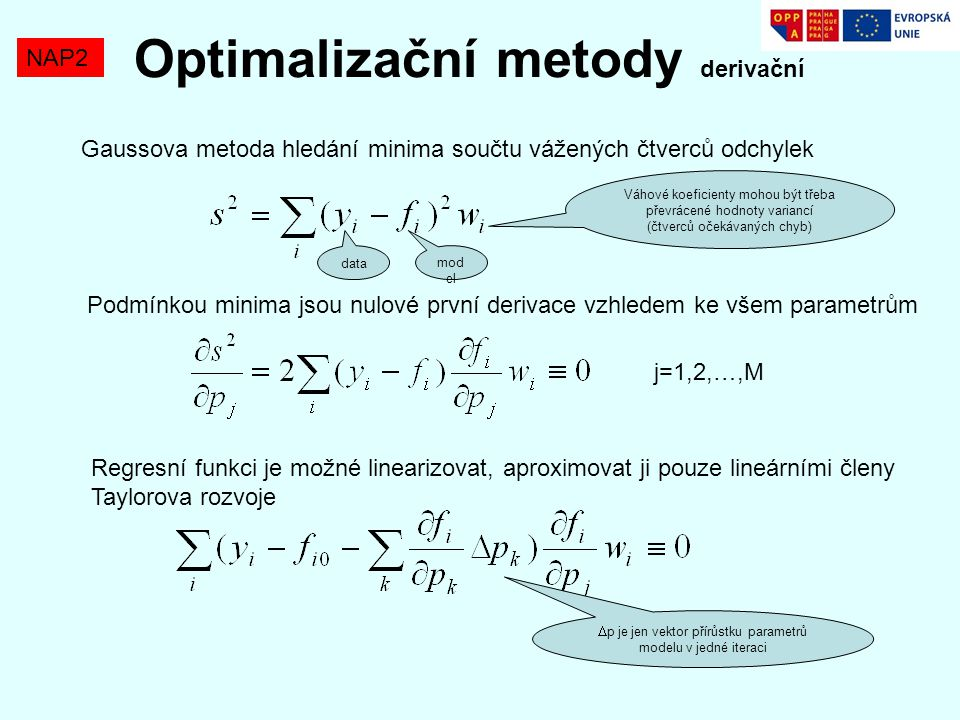Optimalizační metody derivační