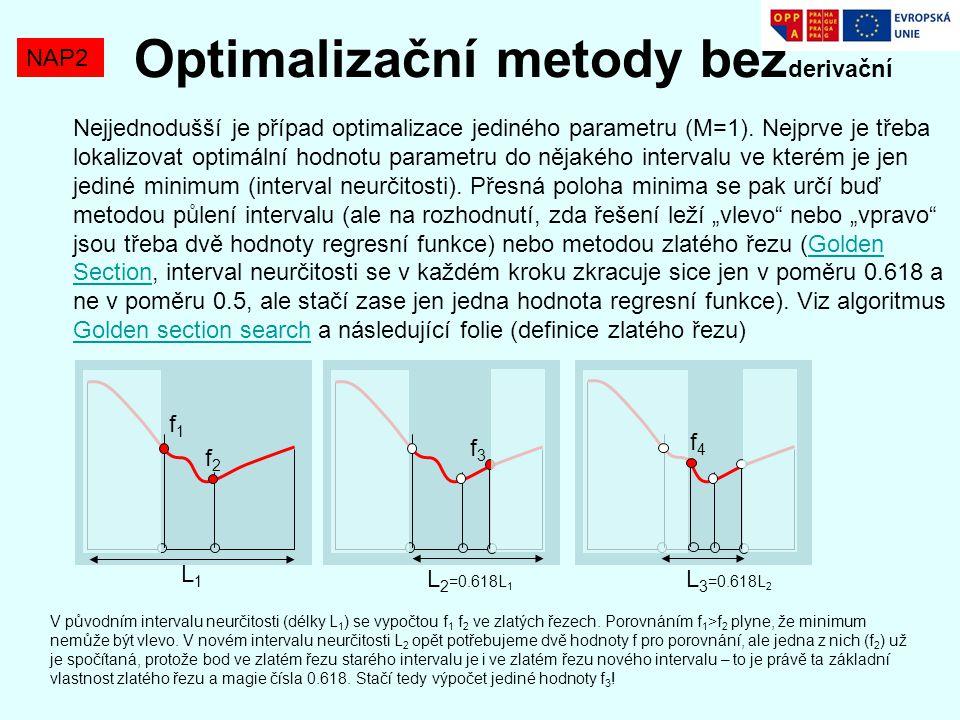 Optimalizační metody bezderivační