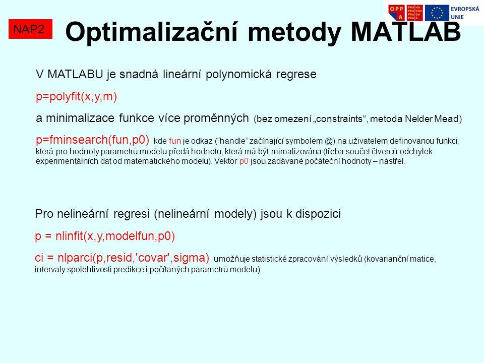 Optimalizační metody MATLAB