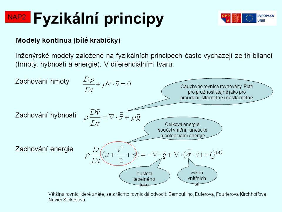 Fyzikální principy NAP2 Modely kontinua (bílé krabičky)
