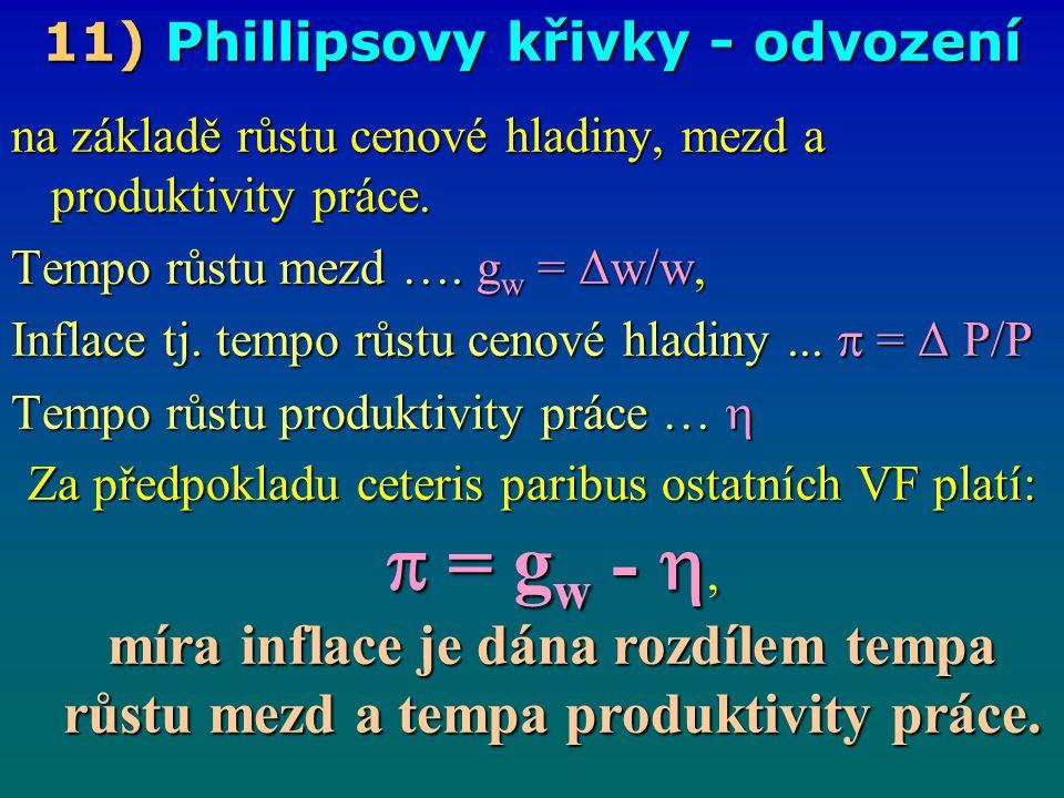 11) Phillipsovy křivky - odvození