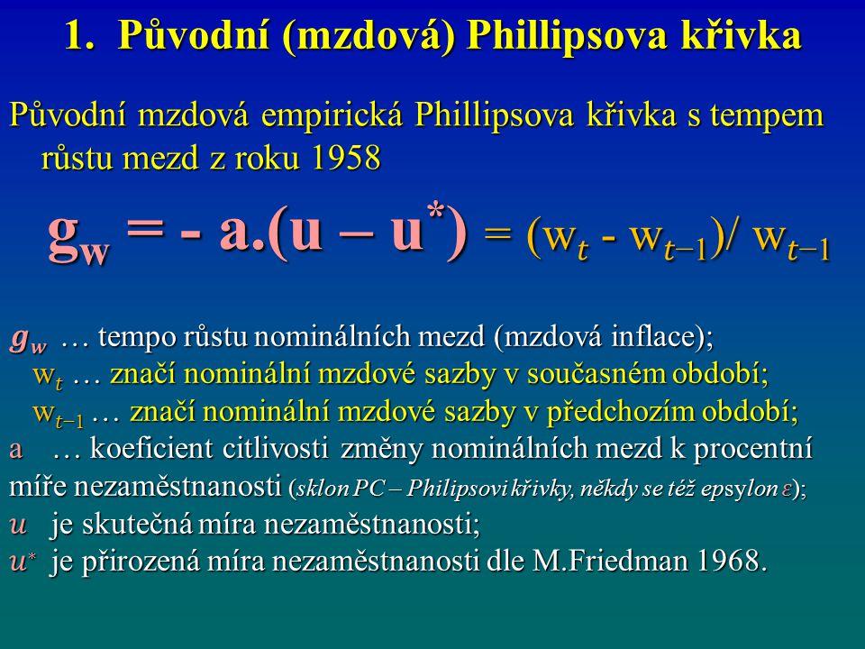 1. Původní (mzdová) Phillipsova křivka