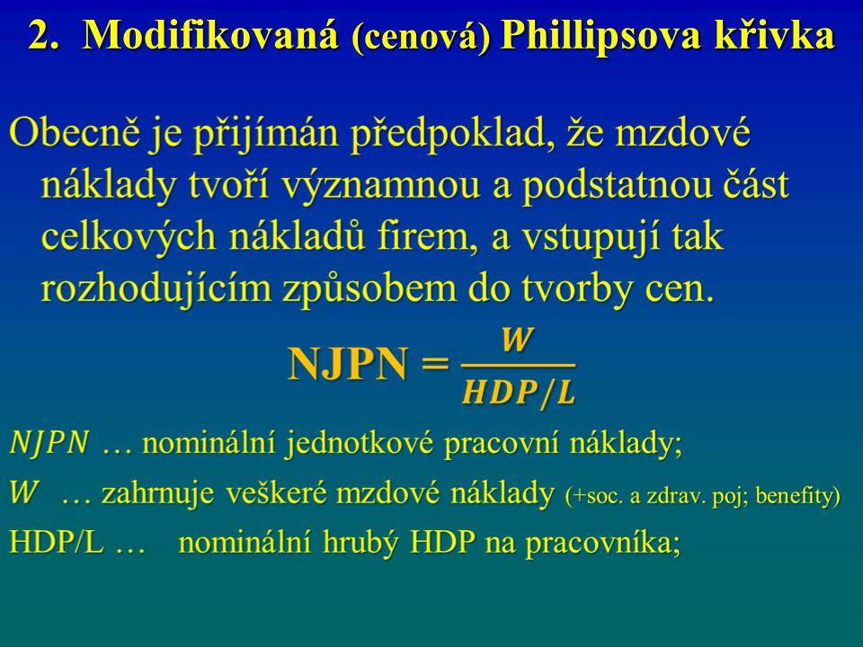 2. Modifikovaná (cenová) Phillipsova křivka