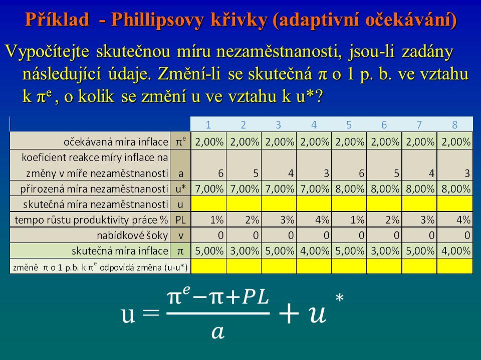 Příklad - Phillipsovy křivky (adaptivní očekávání)