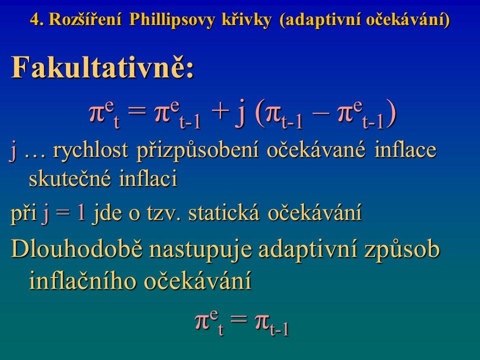 4. Rozšíření Phillipsovy křivky (adaptivní očekávání)
