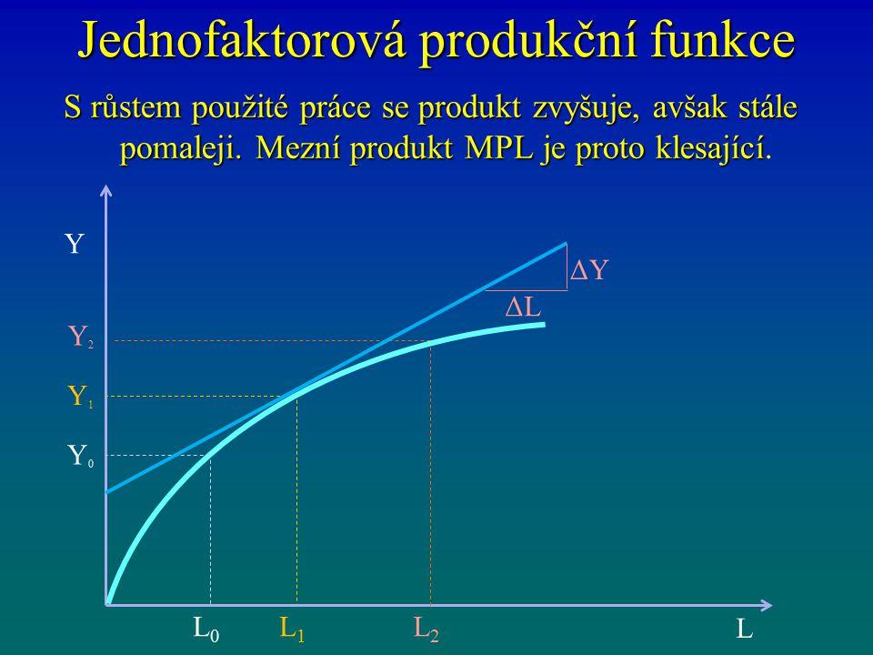 Jednofaktorová produkční funkce