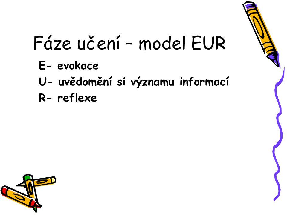 Fáze učení – model EUR E- evokace U- uvědomění si významu informací