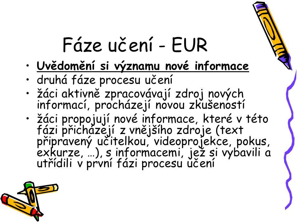 Fáze učení - EUR Uvědomění si významu nové informace
