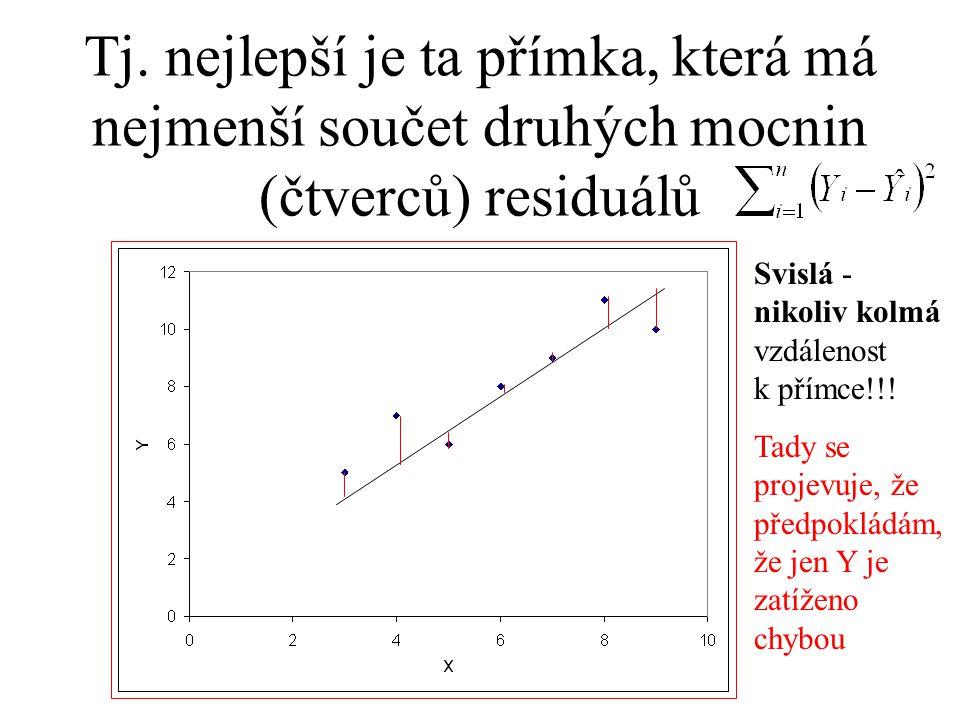 Tj. nejlepší je ta přímka, která má nejmenší součet druhých mocnin (čtverců) residuálů