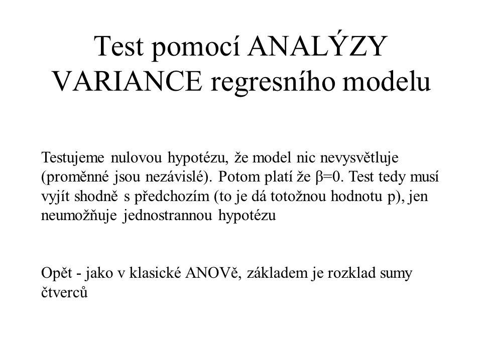Test pomocí ANALÝZY VARIANCE regresního modelu