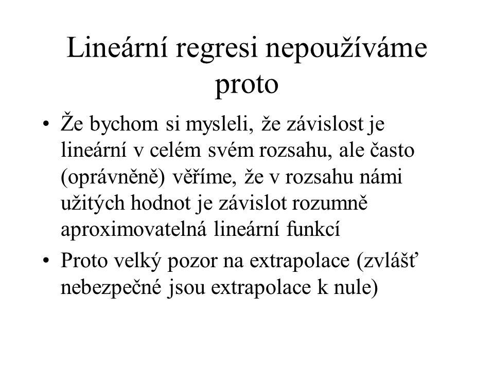 Lineární regresi nepoužíváme proto