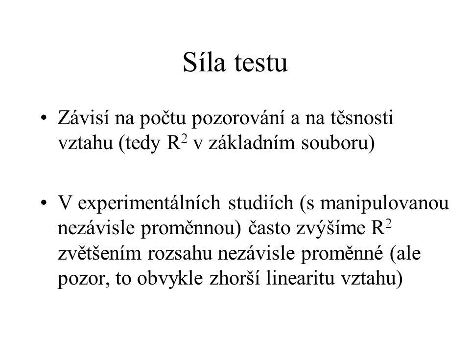 Síla testu Závisí na počtu pozorování a na těsnosti vztahu (tedy R2 v základním souboru)