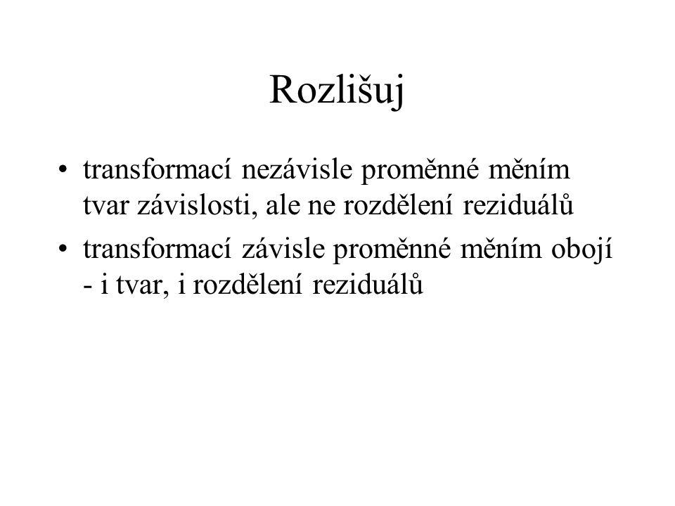 Rozlišuj transformací nezávisle proměnné měním tvar závislosti, ale ne rozdělení reziduálů.