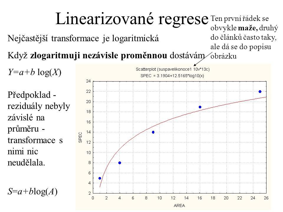 Linearizované regrese